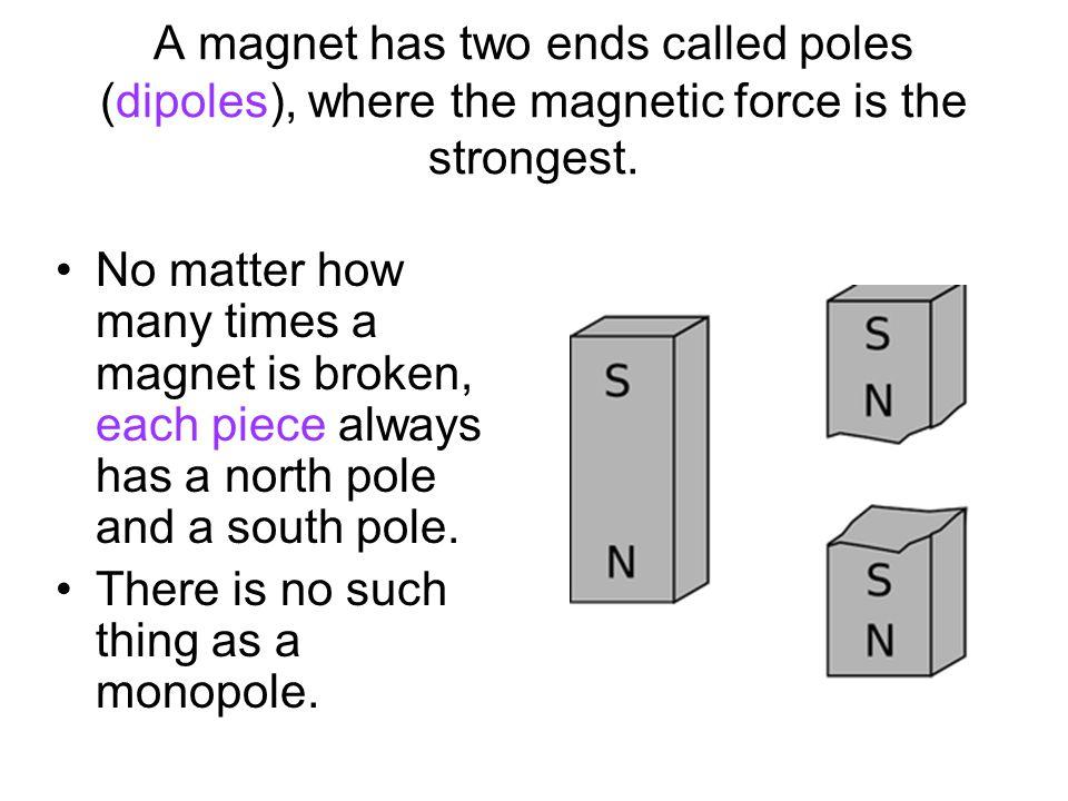Determine the poles of this solenoid: N S