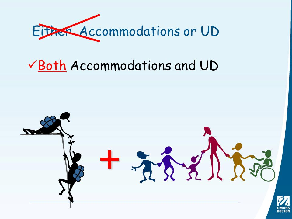 Either Accommodations or UD Both Accommodations and UD +