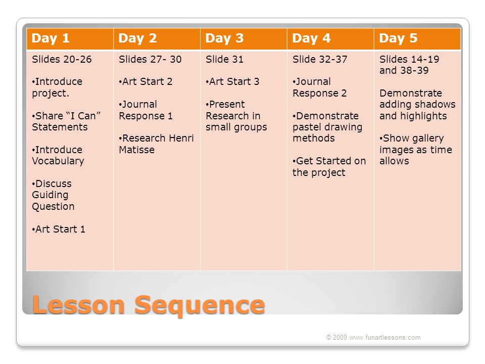 """Lesson Sequence Day 1Day 2Day 3Day 4Day 5 Slides 20-26 Introduce project. Share """"I Can"""" Statements Introduce Vocabulary Discuss Guiding Question Art S"""
