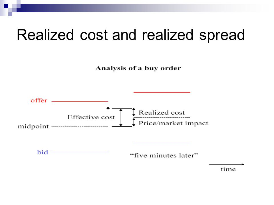 Realized cost and realized spread