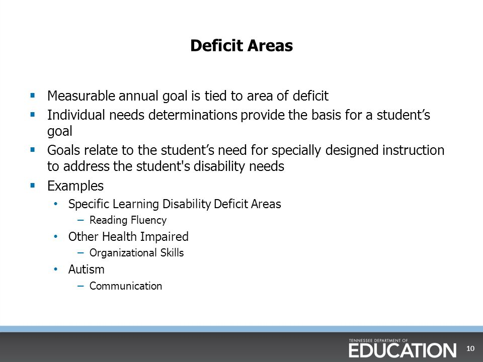 Deficit Areas  Measurable annual goal is tied to area of deficit  Individual needs determinations provide the basis for a student's goal  Goals relate to the student's need for specially designed instruction to address the student s disability needs  Examples Specific Learning Disability Deficit Areas – Reading Fluency Other Health Impaired – Organizational Skills Autism – Communication 10