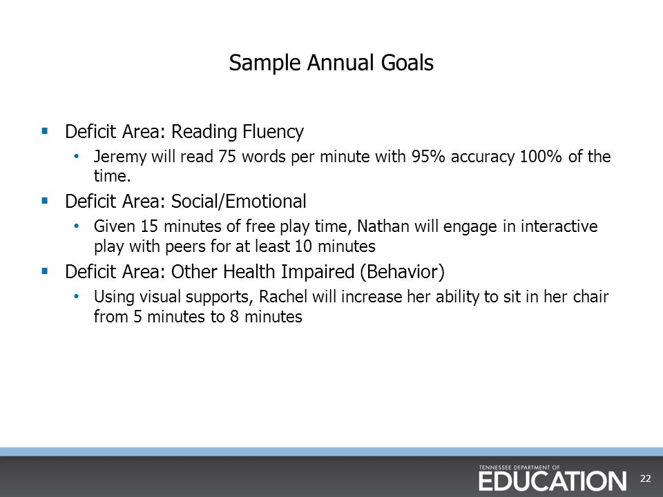 Sample Annual Goals  Deficit Area: Reading Fluency Jeremy will read 75 words per minute with 95% accuracy 100% of the time.