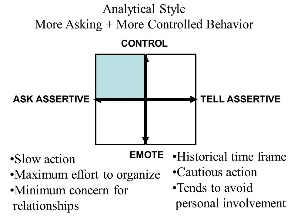 CONTROL ASK ASSERTIVETELL ASSERTIVE EMOTE Analytical Style More Asking + More Controlled Behavior Slow action Maximum effort to organize Minimum concern for relationships Historical time frame Cautious action Tends to avoid personal involvement