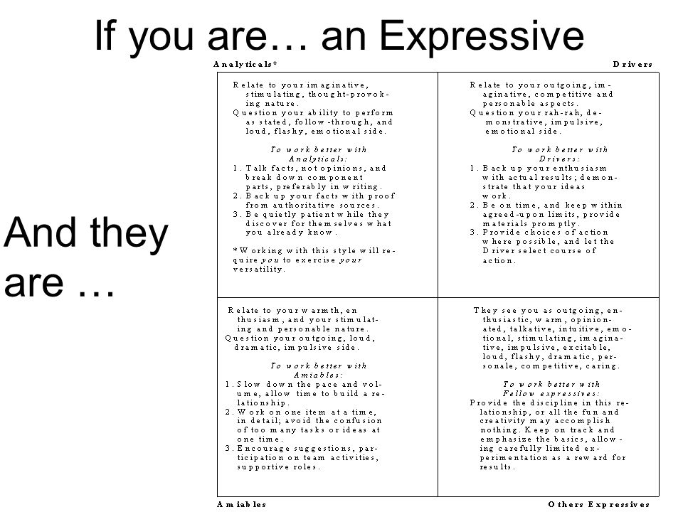 If you are… an Expressive And theyare …