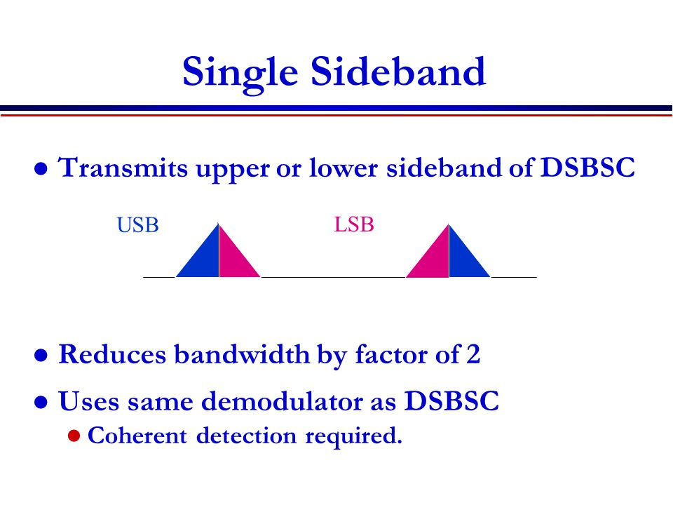 Single Sideband Transmits upper or lower sideband of DSBSC Reduces bandwidth by factor of 2 Uses same demodulator as DSBSC Coherent detection required