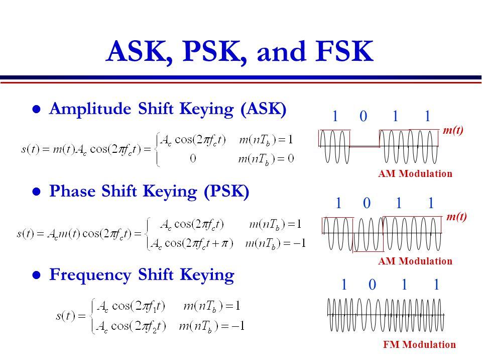 ASK, PSK, and FSK Amplitude Shift Keying (ASK) Phase Shift Keying (PSK) Frequency Shift Keying 1 0 1 1 AM Modulation FM Modulation m(t)