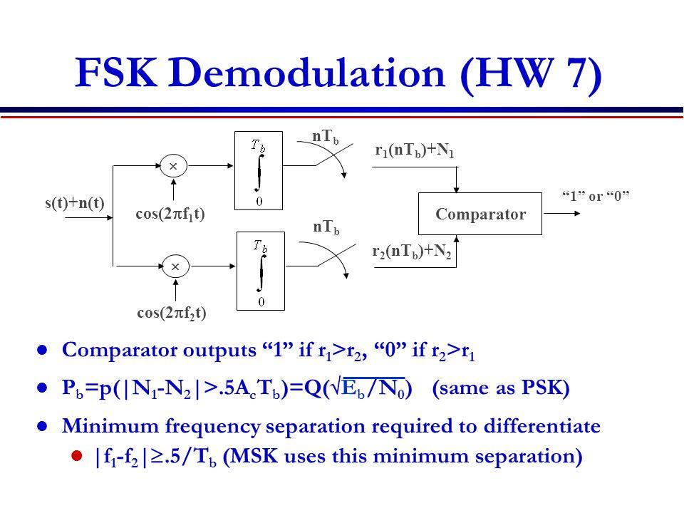 "FSK Demodulation (HW 7) Comparator outputs ""1"" if r 1 >r 2, ""0"" if r 2 >r 1 P b =p(|N 1 -N 2 |>.5A c T b )=Q(  E b /N 0 ) (same as PSK) Minimum frequ"