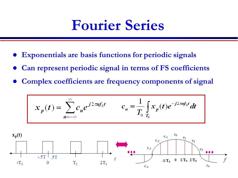 Fourier Series Exponentials are basis functions for periodic signals Can represent periodic signal in terms of FS coefficients Complex coefficients ar