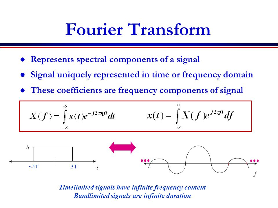 Megathemes in EE104 Fourier analysis simplifies the study of communication systems Modulation encodes information in phase, frequency, or amplitude of carrier Noise and distortion introduced by the channel makes it difficult to recover signal The communication system designer must design clever techniques to compensate for channel impairments or make signal robust to these impairments.