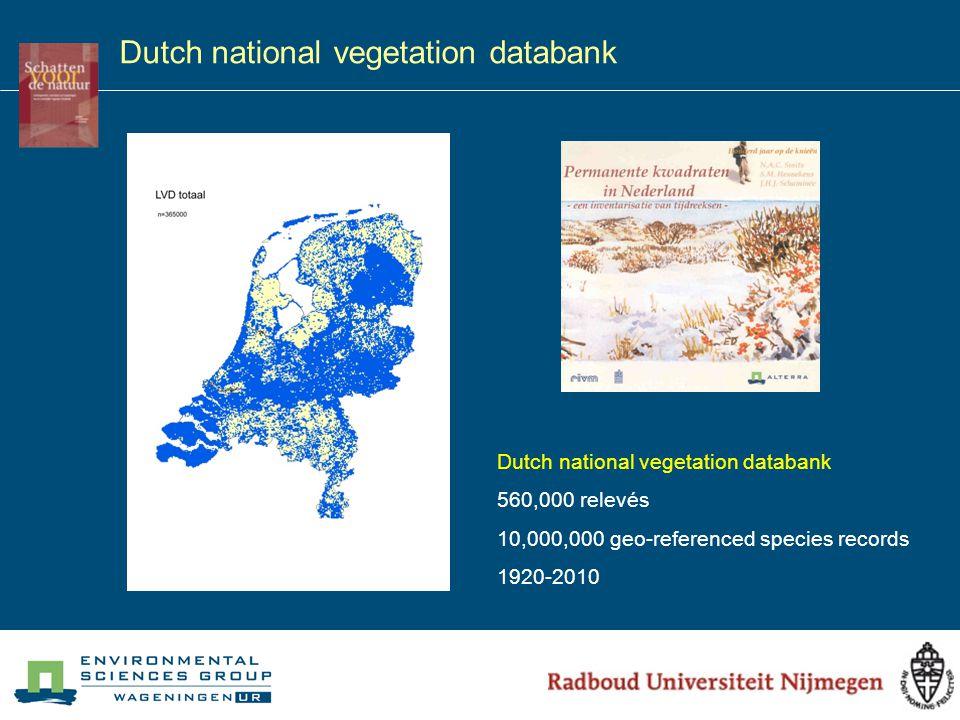 Dutch national vegetation databank 560,000 relevés 10,000,000 geo-referenced species records 1920-2010