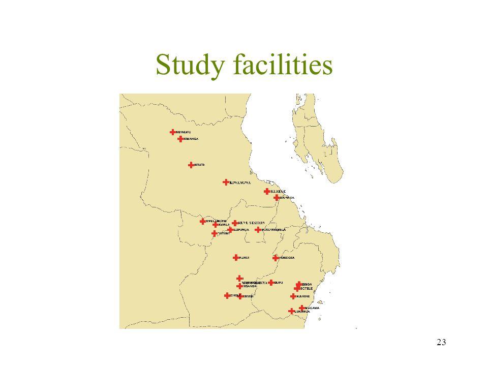 Study facilities 23