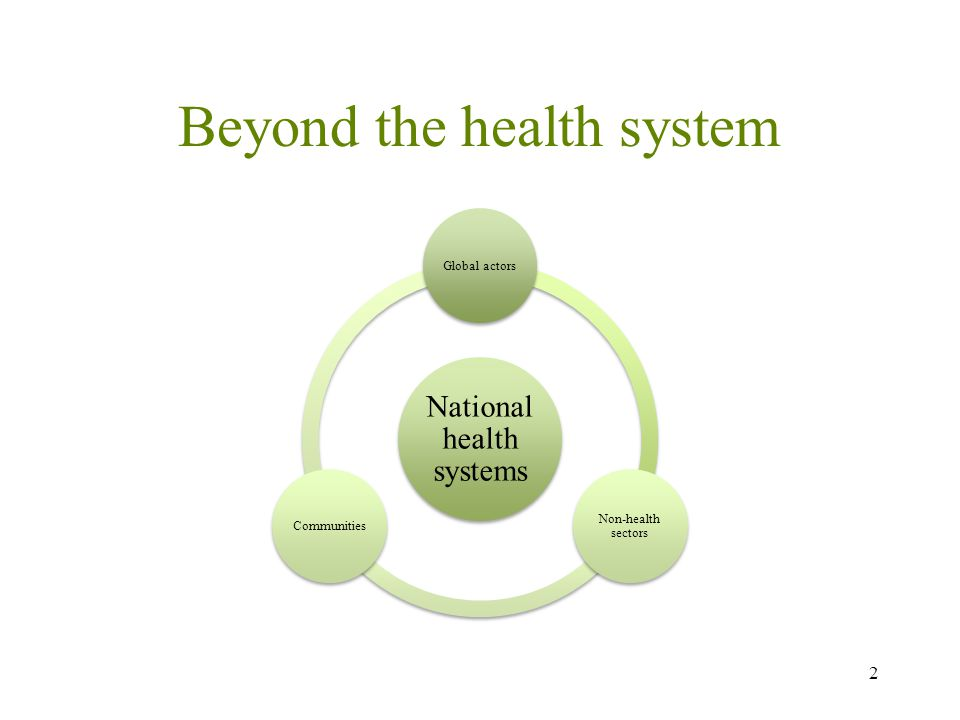 Beyond the health system National health systems Global actors Non-health sectors Communities 2