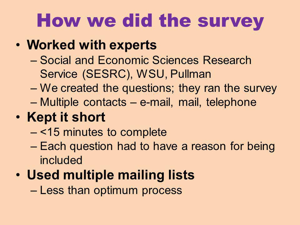 How we did the survey Worked with experts –Social and Economic Sciences Research Service (SESRC), WSU, Pullman –We created the questions; they ran the survey –Multiple contacts – e-mail, mail, telephone Kept it short –<15 minutes to complete –Each question had to have a reason for being included Used multiple mailing lists –Less than optimum process