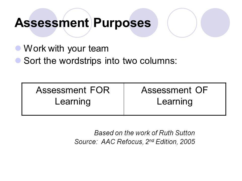 Assessment Purposes Work with your team Sort the wordstrips into two columns: Based on the work of Ruth Sutton Source: AAC Refocus, 2 nd Edition, 2005