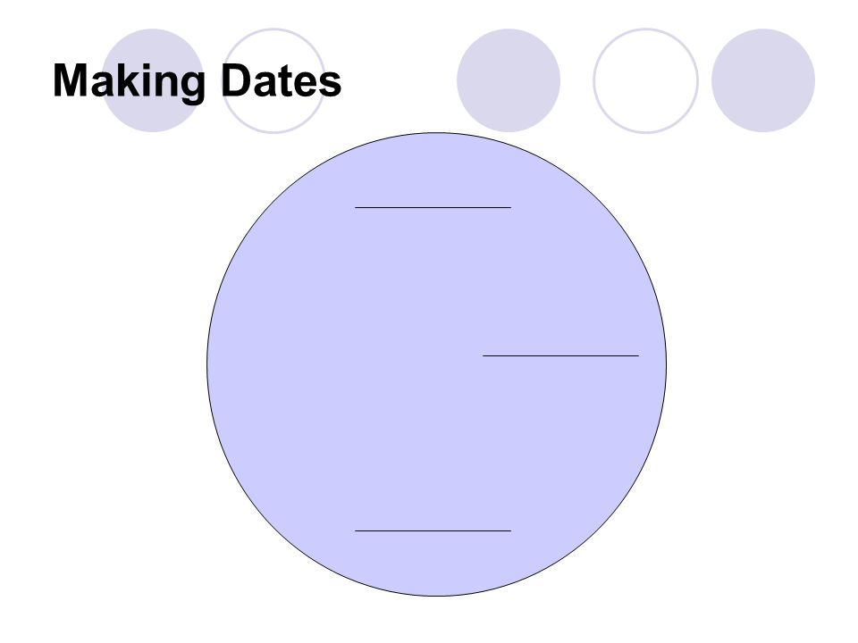 Making Dates
