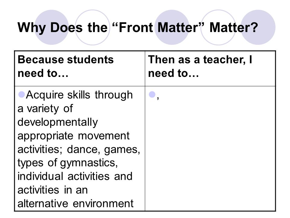 """Why Does the """"Front Matter"""" Matter? Because students need to… Then as a teacher, I need to… Acquire skills through a variety of developmentally approp"""