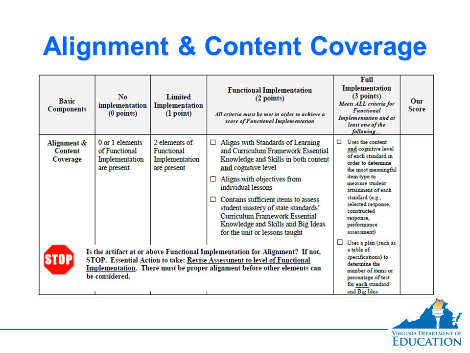 Alignment & Content Coverage
