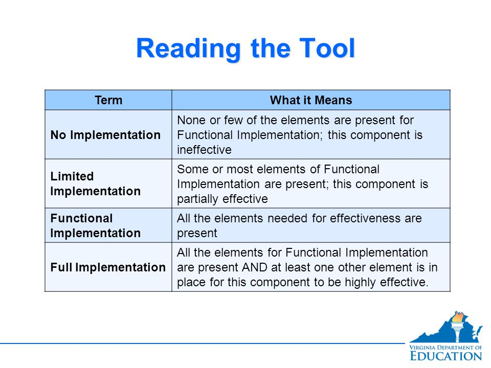 Reading the Tool TermWhat it Means No Implementation None or few of the elements are present for Functional Implementation; this component is ineffective Limited Implementation Some or most elements of Functional Implementation are present; this component is partially effective Functional Implementation All the elements needed for effectiveness are present Full Implementation All the elements for Functional Implementation are present AND at least one other element is in place for this component to be highly effective.