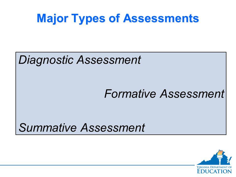 AlignmentAlignment Is the assessment aligned to the major purposes and learning objectives of the Written and Taught Curricula.