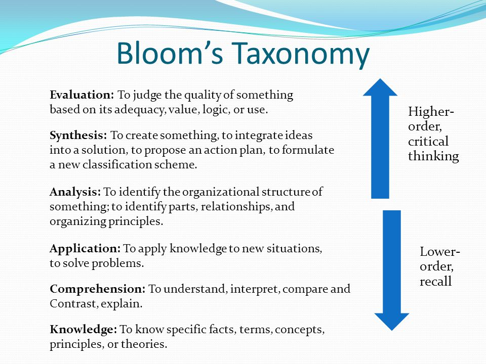 Bloom's Taxonomy Higher- order, critical thinking Lower- order, recall Knowledge: To know specific facts, terms, concepts, principles, or theories. Co