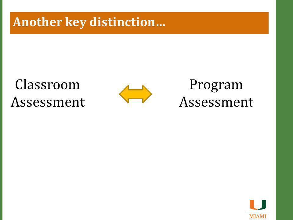 Another key distinction… Classroom Assessment Program Assessment