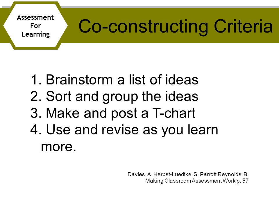 1.Brainstorm a list of ideas 2. Sort and group the ideas 3.