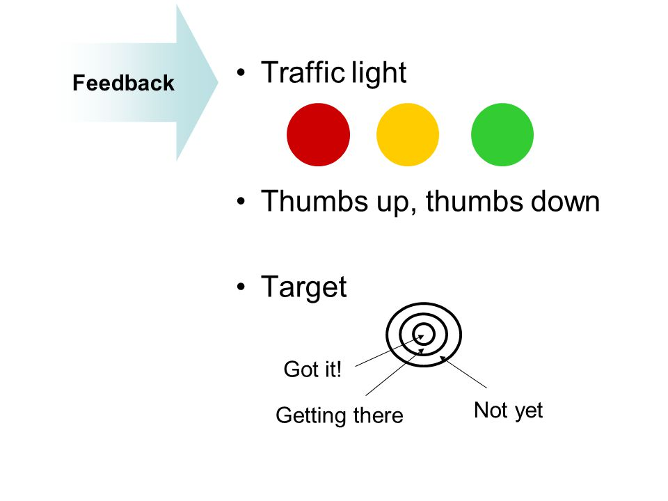 Traffic light Thumbs up, thumbs down Target Got it! Getting there Not yet Feedback