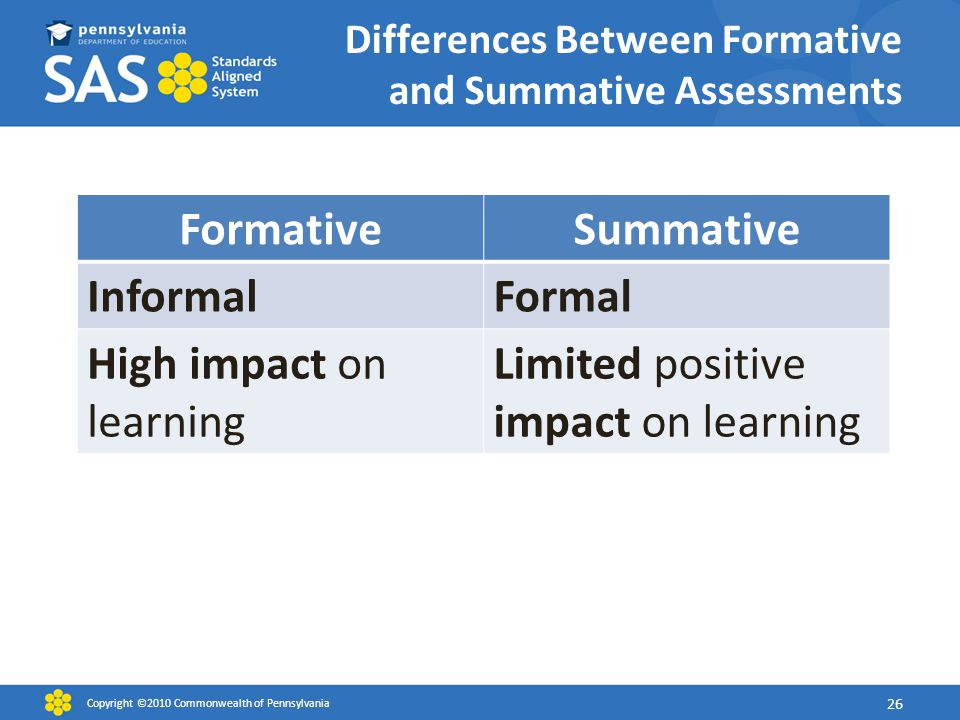 Differences Between Formative and Summative Assessments Copyright ©2010 Commonwealth of Pennsylvania 26 FormativeSummative InformalFormal High impact on learning Limited positive impact on learning