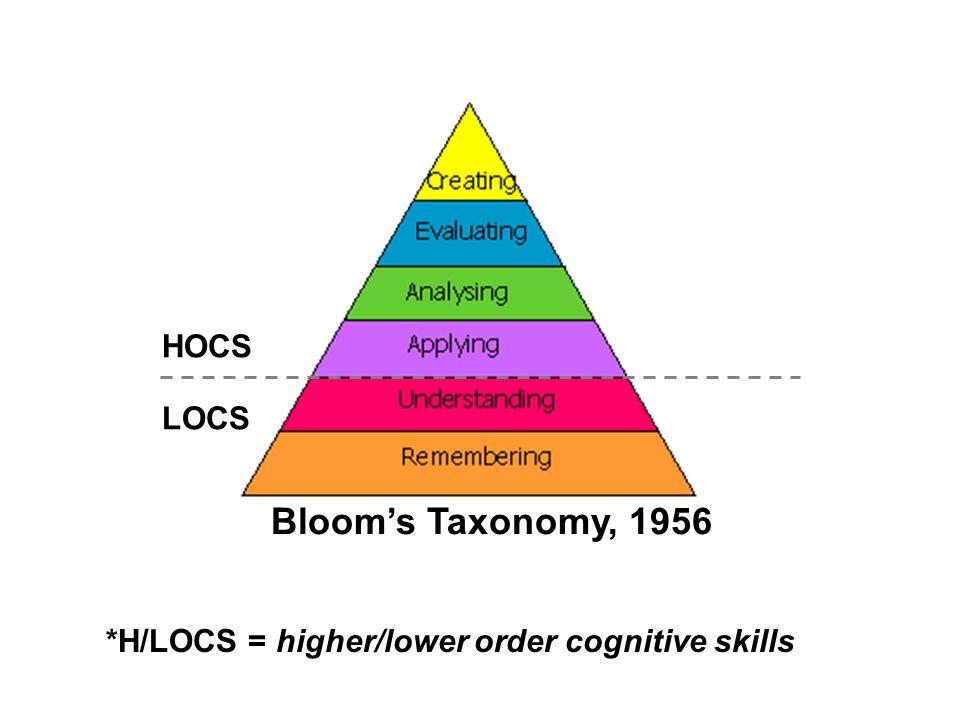 Bloom's Taxonomy, 1956 HOCS LOCS *H/LOCS = higher/lower order cognitive skills