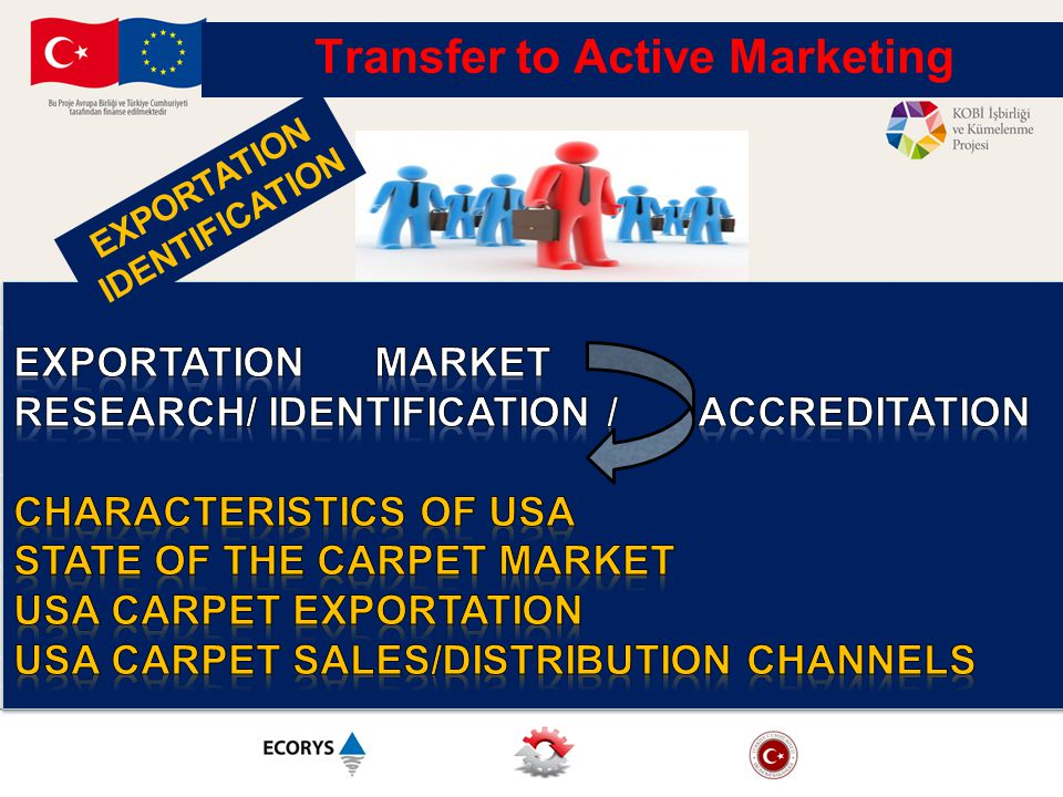 Transfer to Active Marketing EXPORTATION IDENTIFICATION