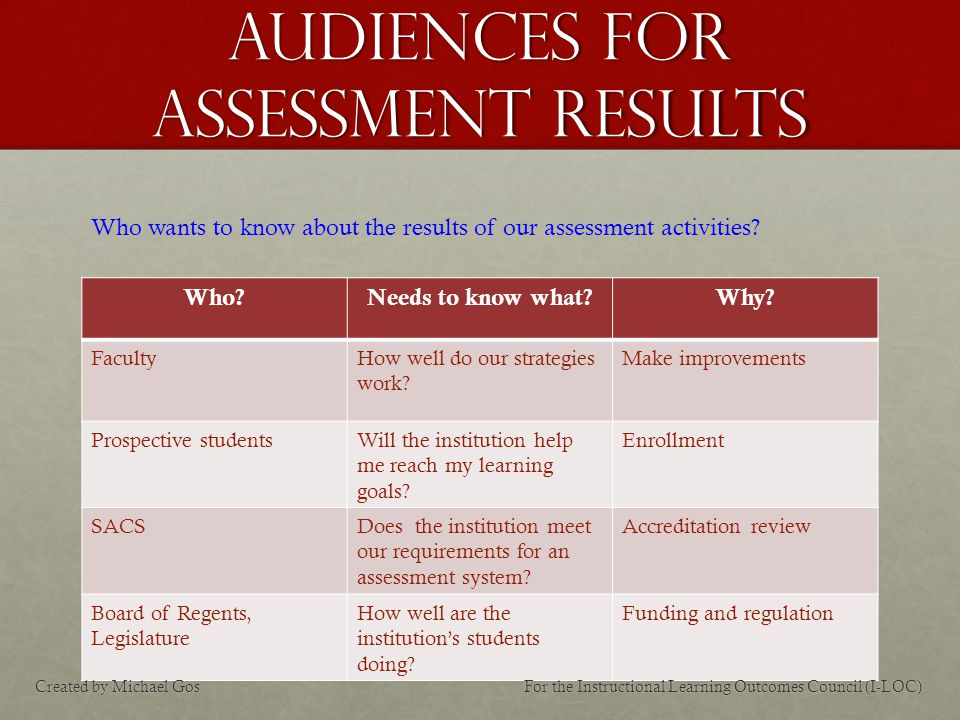 Audiences for Assessment results Who Needs to know what Why.