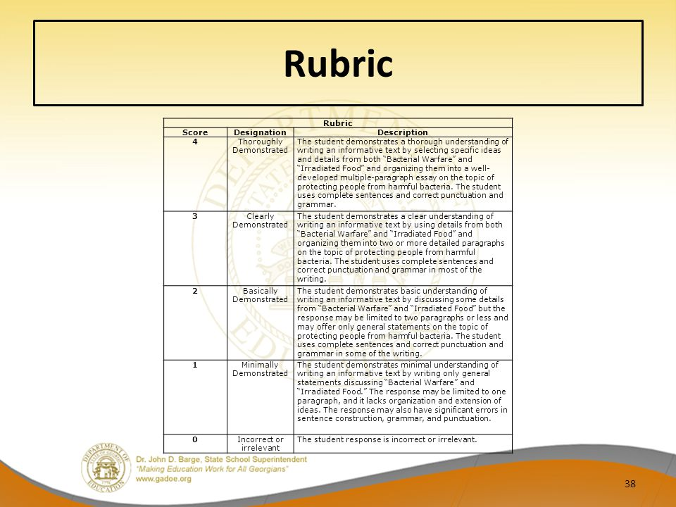 Rubric ScoreDesignationDescription 4Thoroughly Demonstrated The student demonstrates a thorough understanding of writing an informative text by selecting specific ideas and details from both Bacterial Warfare and Irradiated Food and organizing them into a well- developed multiple-paragraph essay on the topic of protecting people from harmful bacteria.