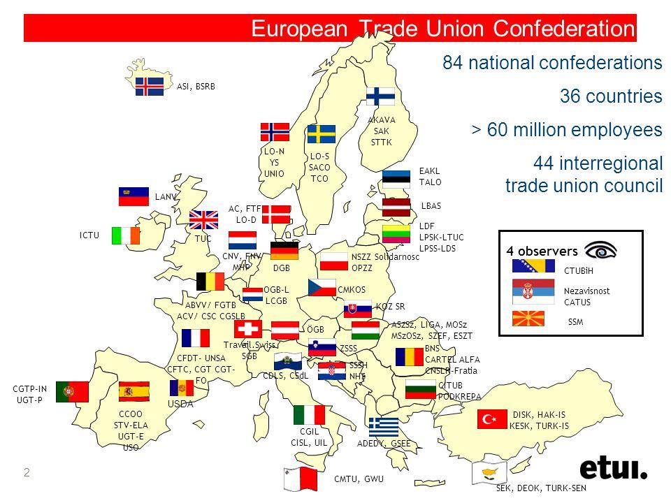 2 European Trade Union Confederation LANV SSSH NHS KOZ SR CMTU, GWU SEK, DEOK, TURK-SEN DISK, HAK-IS KESK, TURK-IS ADEDY, GSEE CGIL CISL, UIL CITUB PODKREPA CCOO STV-ELA UGT-E USO CGTP-IN UGT-P CFDT- UNSA CFTC, CGT CGT- FO ICTU TUC ASI, BSRB LO-N YS UNIO LO-S SACO TCO AKAVA SAK STTK AC, FTF LO-D BNS CARTEL ALFA CNSLR-Fratia DGB CNV, FNV MHP EAKL TALO LBAS LDF LPSK-LTUC LPSS-LDS NSZZ Solidarnosc OPZZ Travail.Swiss SGB ABVV/ FGTB ACV/ CSC CGSLB OGB-L LCGB CDLS, CSdL ÖGB CMKOS ASzSz, LIGA, MOSz MSzOSz, SZEF, ESZT ZSSS 84 national confederations 36 countries > 60 million employees 44 interregional trade union council 4 observers Nezavisnost CATUS SSM CTUBiH USDA