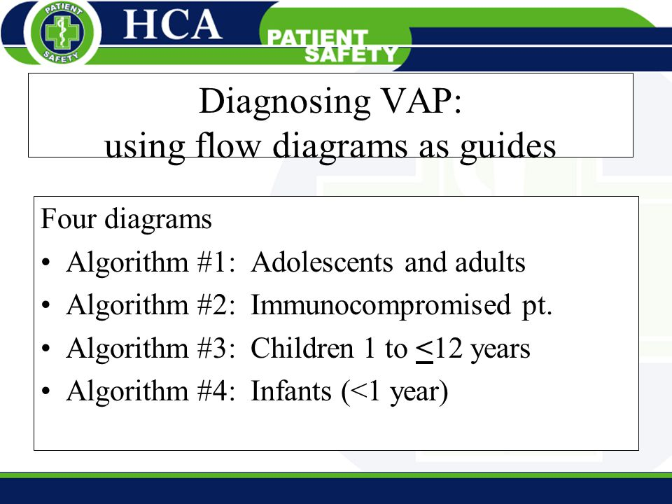 Diagnosing VAP: using flow diagrams as guides Four diagrams Algorithm #1: Adolescents and adults Algorithm #2: Immunocompromised pt. Algorithm #3: Chi