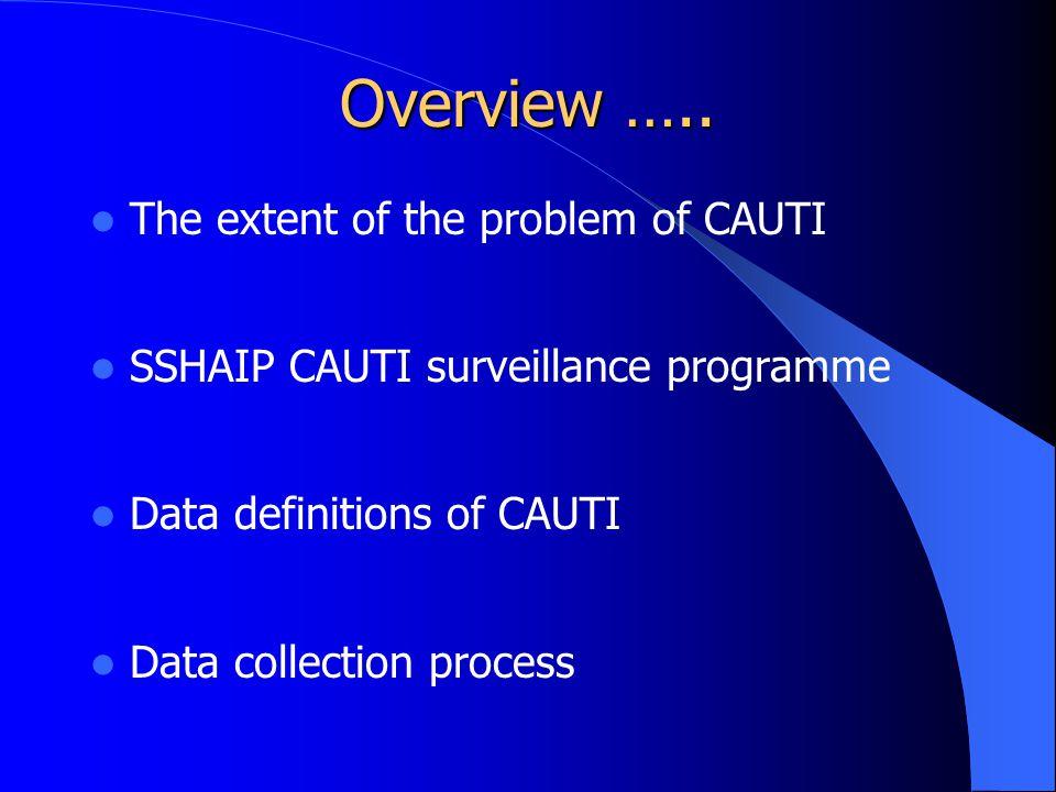 Why CAUTI surveillance.