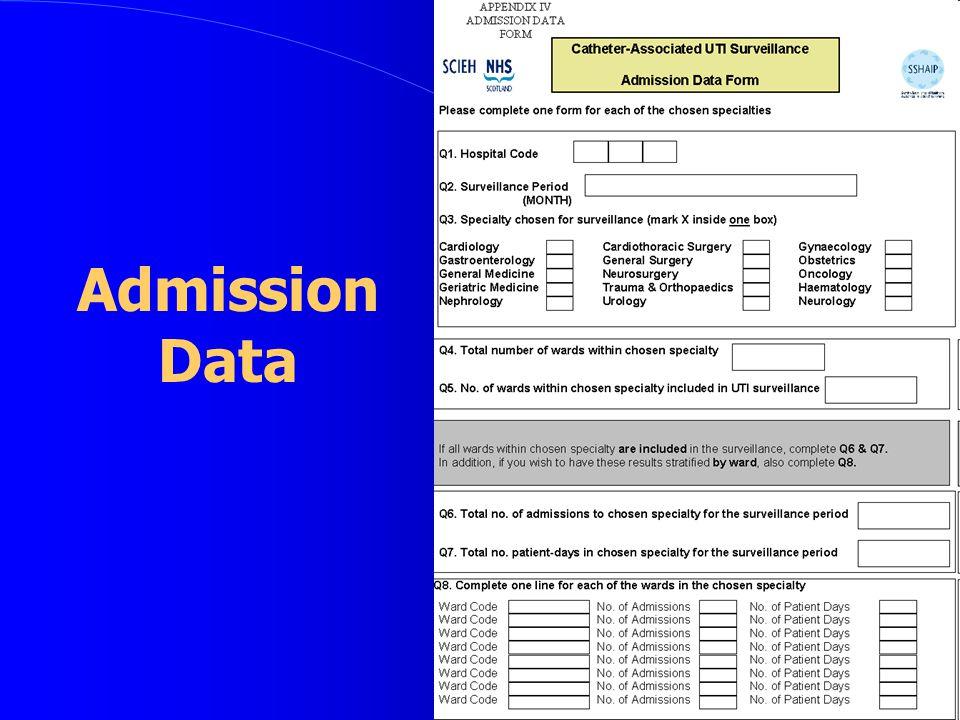 Admission Data