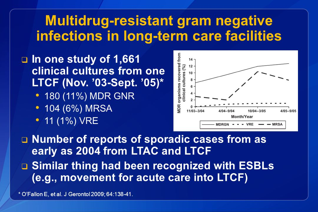 Multidrug-resistant gram negative infections in long-term care facilities  In one study of 1,661 clinical cultures from one LTCF (Nov. '03-Sept. '05)