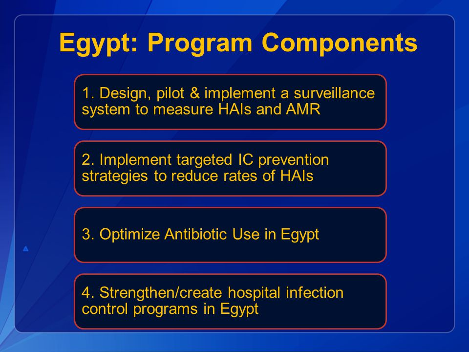 4. Strengthen/create hospital infection control programs in Egypt 3. Optimize Antibiotic Use in Egypt 2. Implement targeted IC prevention strategies t