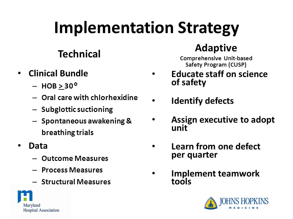 Implementation Strategy Technical Clinical Bundle – HOB > 30° – Oral care with chlorhexidine – Subglottic suctioning – Spontaneous awakening & breathing trials Data – Outcome Measures – Process Measures – Structural Measures Adaptive Comprehensive Unit-based Safety Program (CUSP) Educate staff on science of safety Identify defects Assign executive to adopt unit Learn from one defect per quarter Implement teamwork tools