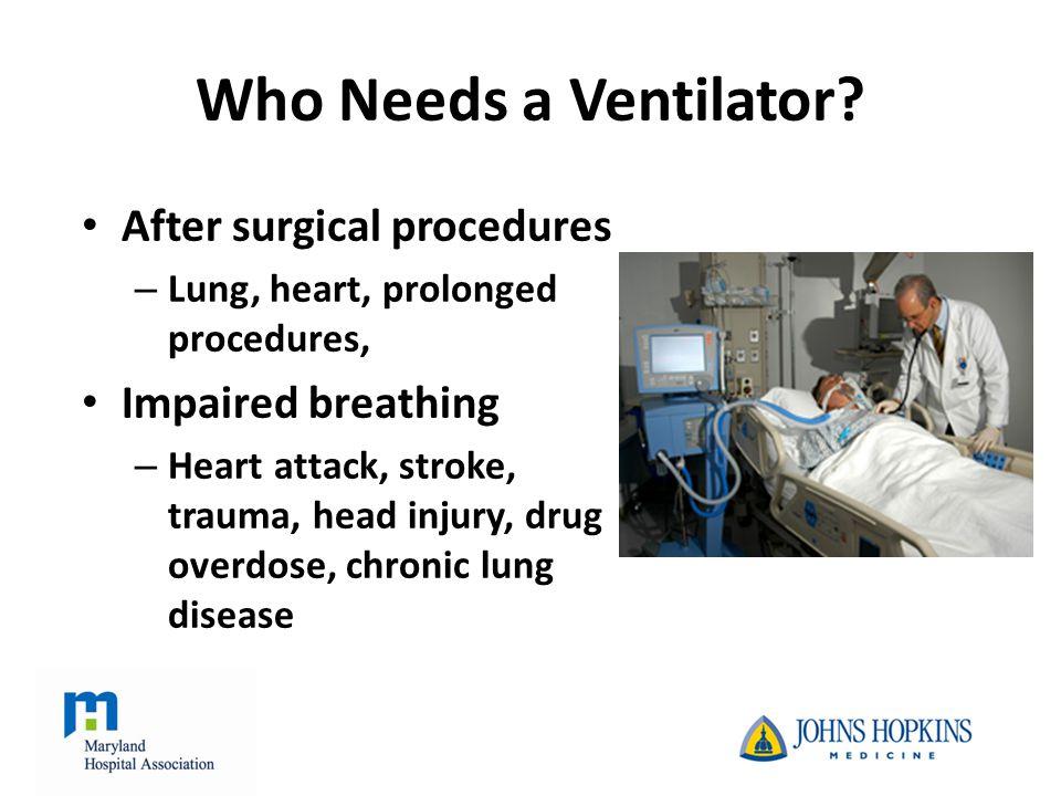 What is Ventilator-Associated Pneumonia.