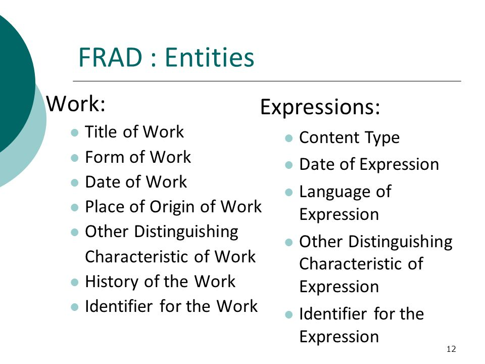 12 Work: Title of Work Form of Work Date of Work Place of Origin of Work Other Distinguishing Characteristic of Work History of the Work Identifier for the Work FRAD : Entities Expressions: Content Type Date of Expression Language of Expression Other Distinguishing Characteristic of Expression Identifier for the Expression