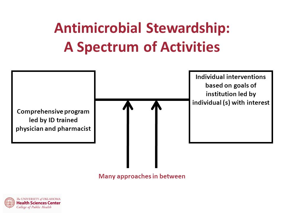 Antimicrobial Stewardship: A Spectrum of Activities Comprehensive program led by ID trained physician and pharmacist Individual interventions based on goals of institution led by individual (s) with interest Many approaches in between