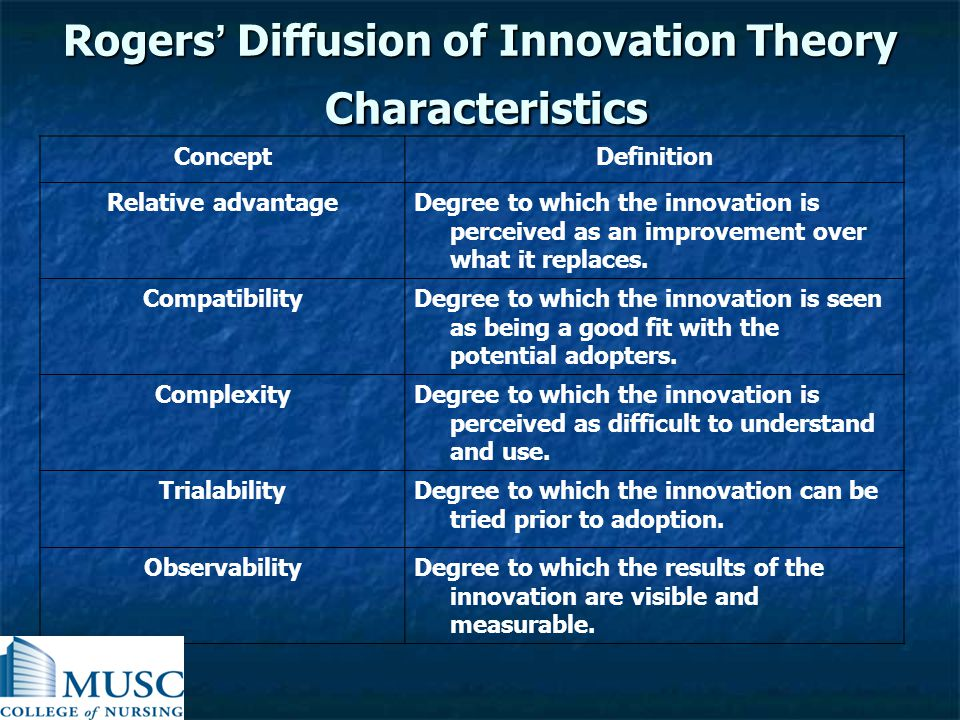 Rogers' Diffusion of Innovation Theory Characteristics ConceptDefinition Relative advantageDegree to which the innovation is perceived as an improveme