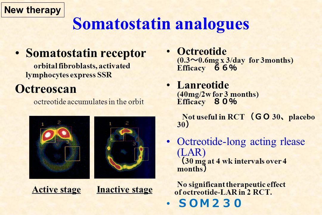 Somatostatin analogues Somatostatin receptor orbital fibroblasts, activated lymphocytes express SSR Octreoscan octreotide accumulates in the orbit Oct