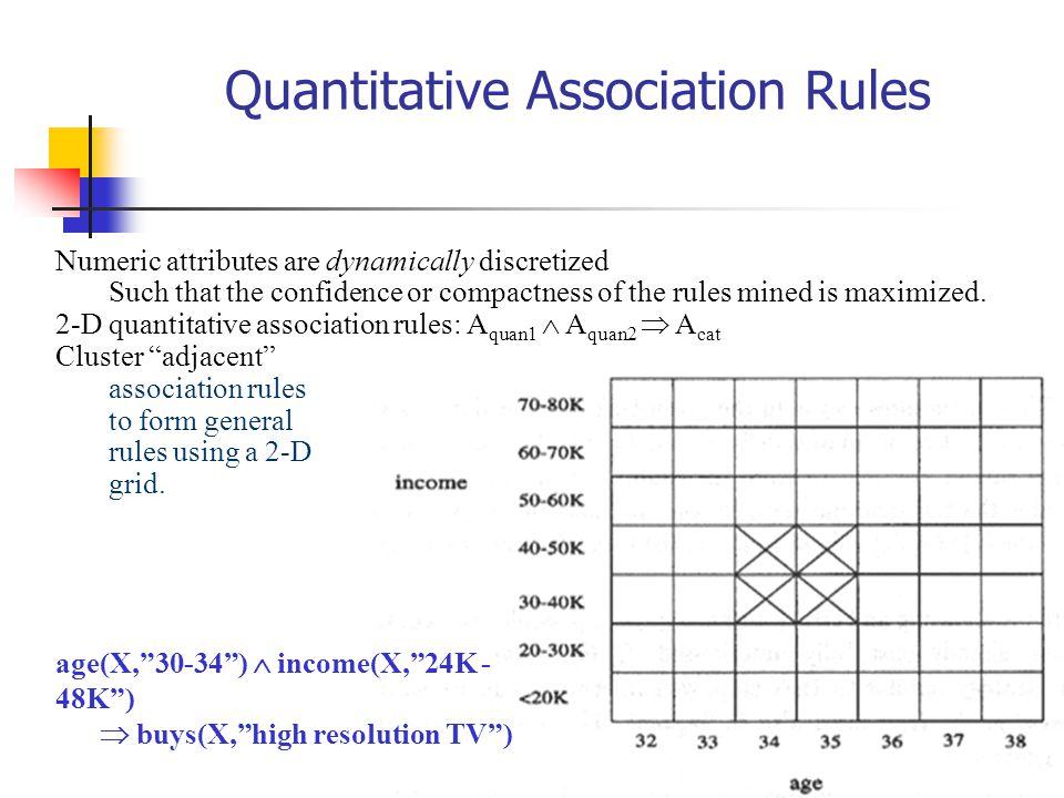 "Quantitative Association Rules age(X,""30-34"")  income(X,""24K - 48K"")  buys(X,""high resolution TV"") Numeric attributes are dynamically discretized Su"