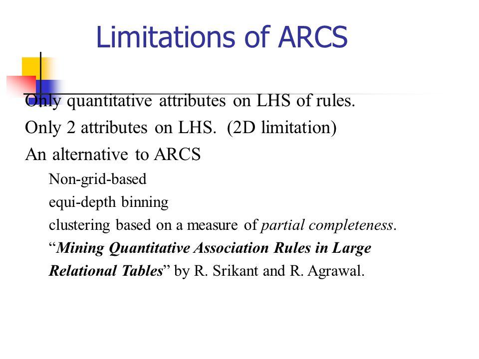 Limitations of ARCS Only quantitative attributes on LHS of rules. Only 2 attributes on LHS. (2D limitation) An alternative to ARCS Non-grid-based equi