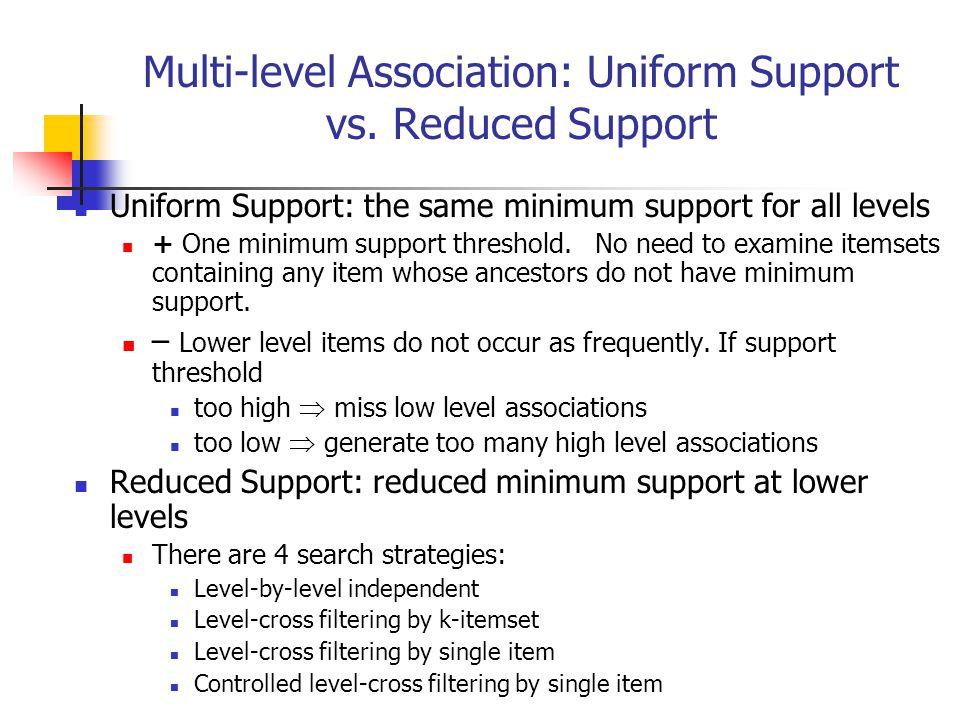 Multi-level Association: Uniform Support vs. Reduced Support Uniform Support: the same minimum support for all levels + One minimum support threshold.