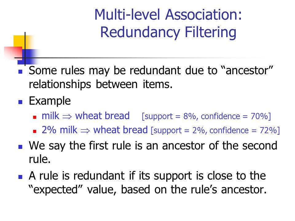 """Multi-level Association: Redundancy Filtering Some rules may be redundant due to """"ancestor"""" relationships between items. Example milk  wheat bread [s"""