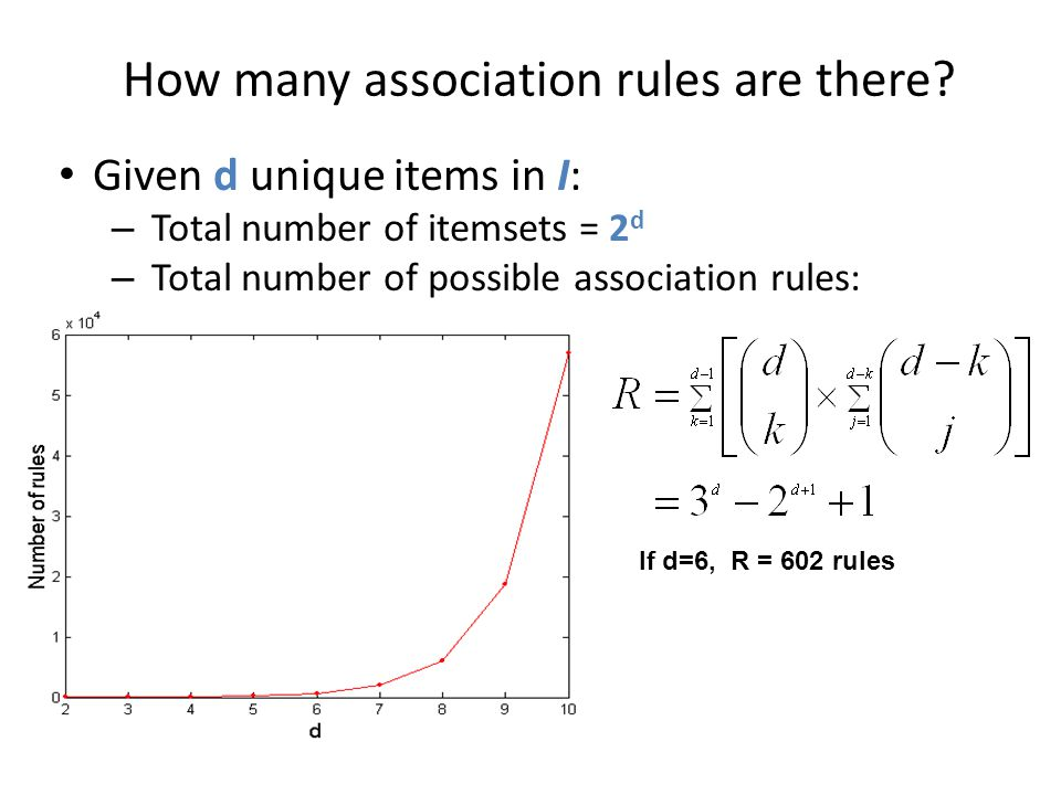 How many association rules are there? Given d unique items in I: – Total number of itemsets = 2 d – Total number of possible association rules: If d=6