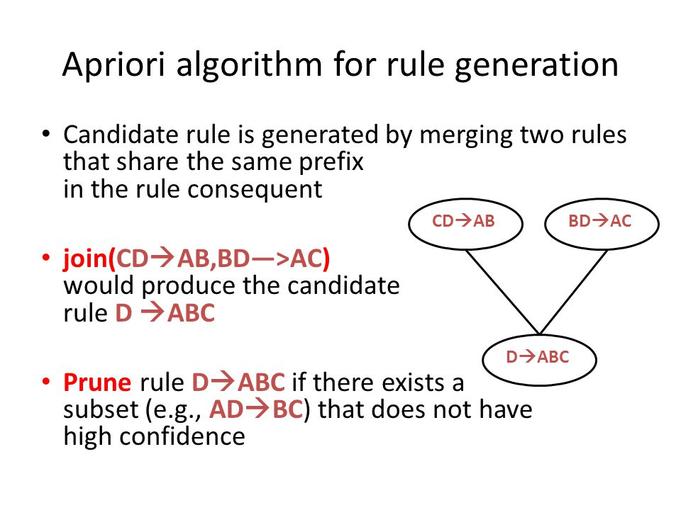 Apriori algorithm for rule generation Candidate rule is generated by merging two rules that share the same prefix in the rule consequent join(CD  AB,
